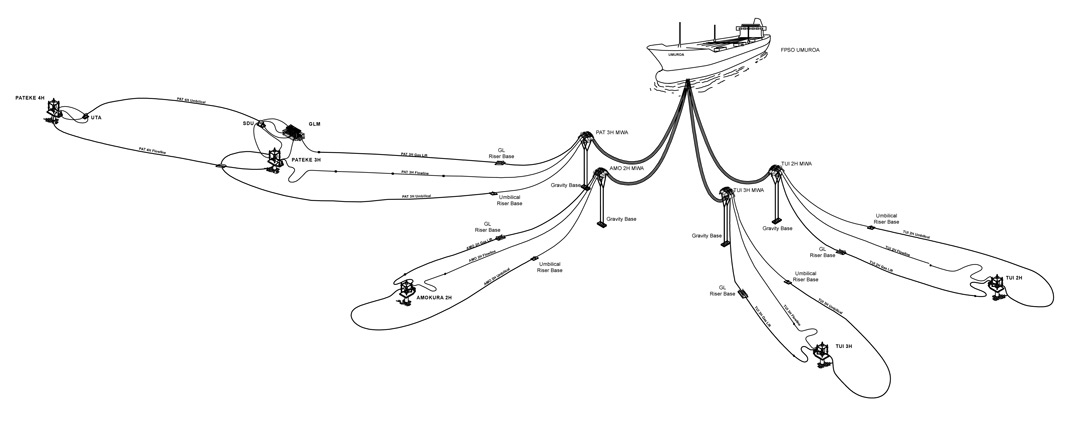 Diagram showing a boat connected to four oil field wells.