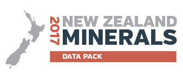 Minerals Data Pack