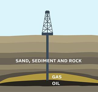 Petroleum today